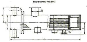 Подогреватель ПП2